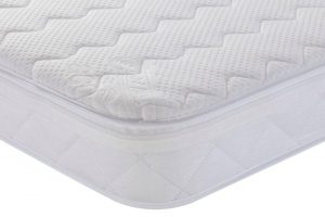 Different types of crib mattresses