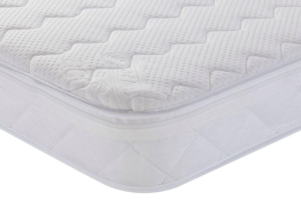 Different Types Of Options For Crib Mattresses Sleep Boutique