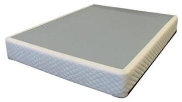 How Do Box Springs Extend the Life of Your Mattress