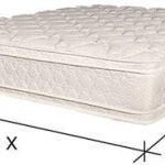 Why High Quality Materials & Flexibility are Important in Your Custom Mattress?