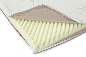 PolyTex Convolute Mattress Topper