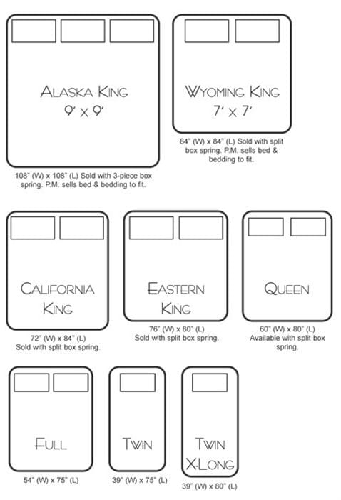 Do Alaskan King or Wyoming King Beds (aka Family Beds) really exist ...